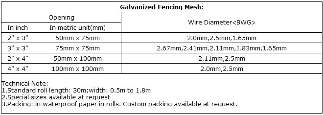 Metric wire mesh size wire center hebei aoyin trading co ltd rh hballin com 6 awg wire size metric wire gauge chart greentooth Images